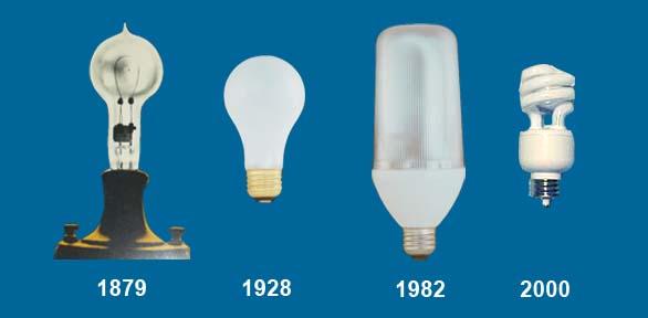 lightbulb_history_lg