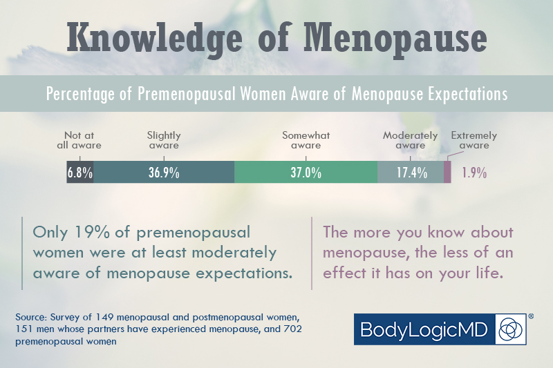 talking-about-menopause_1